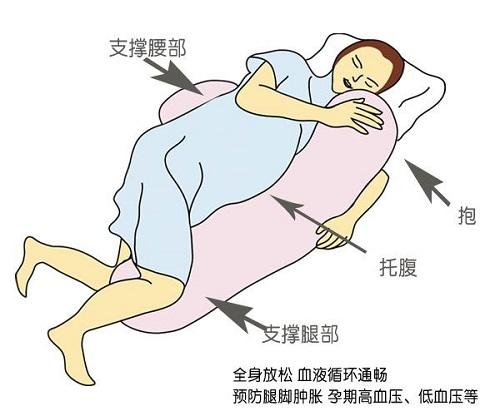 左卧式使用孕妇枕方法图